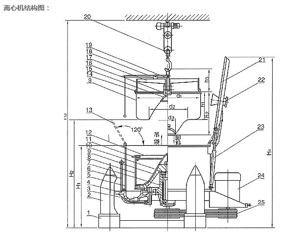 [ 型号 SD800 ,型号 SD1000 ,型号 SD1200 ,型号 SD1250 ,型号 SD 1500 ] 产品特点与用途: SD吊袋离心机是一种高性能吊袋卸料间歇操作的离心过滤设备。适用于固相松散度高,粒度适中,不易压缩,需要洗涤,液相粘度小的悬浮液进行固、液分离作业,不但适宜小批量多品种的物料分离,也适合大批量生产。广泛的应用于医药、化工、矿山、轻工、食品、国防及其他工业领域。 结构与原理 : 电动机带动转鼓高速旋转,物料由顶部进料管加入转鼓,在离心力作用下趋向鼓壁,其中液相穿过滤布和鼓壁滤孔